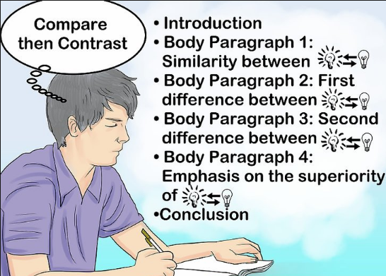 How to Create Most Effective Essay Writing Techniques?