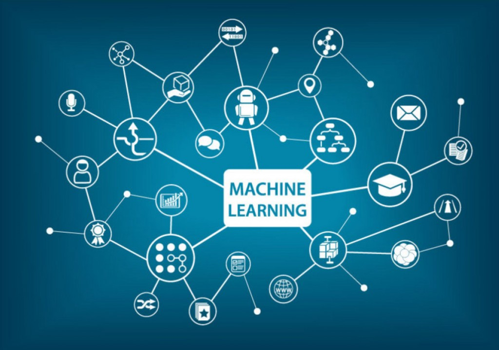 What Is A Machine Learning Predictive Algorithm?